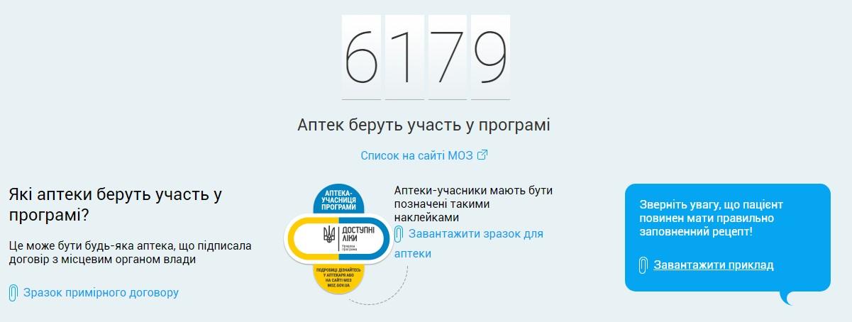 Доступные лекарства Днепропетровская область список аптек